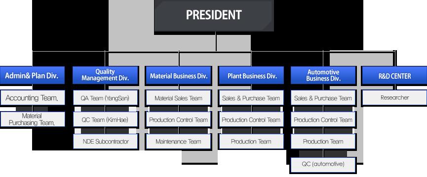 organize_en